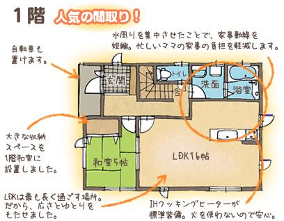 木造企画住宅「優wa(ユウワ)」32 ...